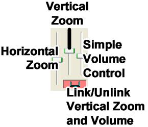 Tutorial 1 - Basic Timing with Aegisub